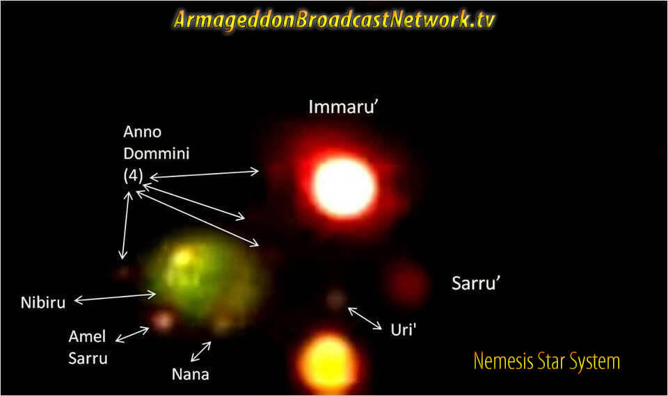 The Nemesis Star System and all its planets - Nibiru, Helion, Ferrada, Arboda, Harrington