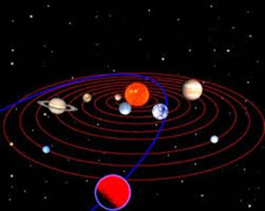 NIBIRU News ~ Black Star Update plus MORE Orbital-Path-of-Nibiru