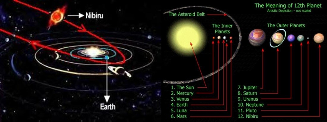 Planet X Asteroid Path - ABN: The Armageddon Broadcast Network