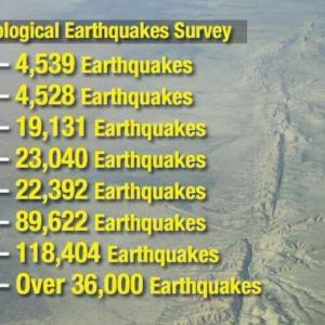 US Geological Earthquake Survey - Armageddon Broadcast Network - Earthquakes Survey